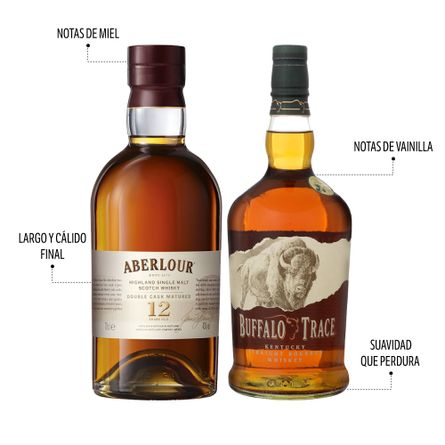 Pack-Whiskys--3-Producto