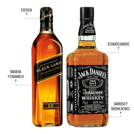 Pack-Whiskys--5.-2-x-750-ml-Producto