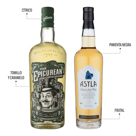 Pack-Whiskys--1.-2-x-700-ml-Producto