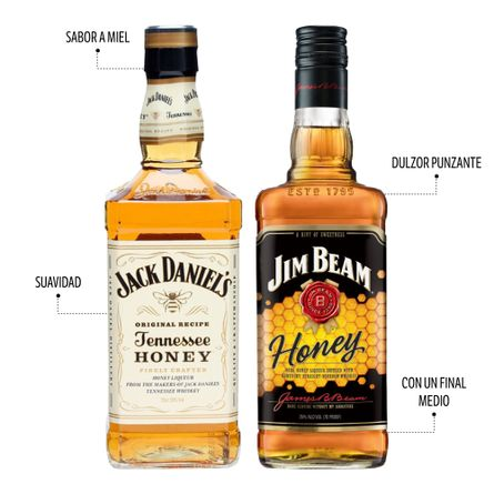 Pack-Whiskys--2.-2-x-750-ml-Producto