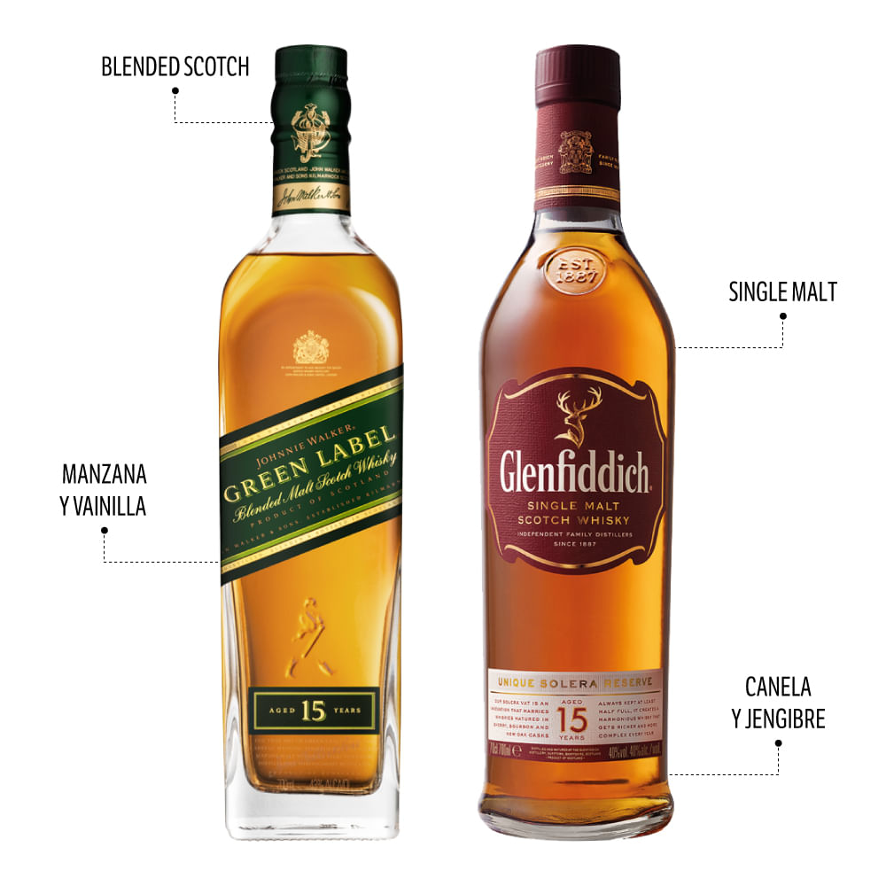 Pack-Whiskys--4.-2-x-750-ml-Producto